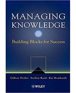 Managing Knowledge Building Blocks for Success